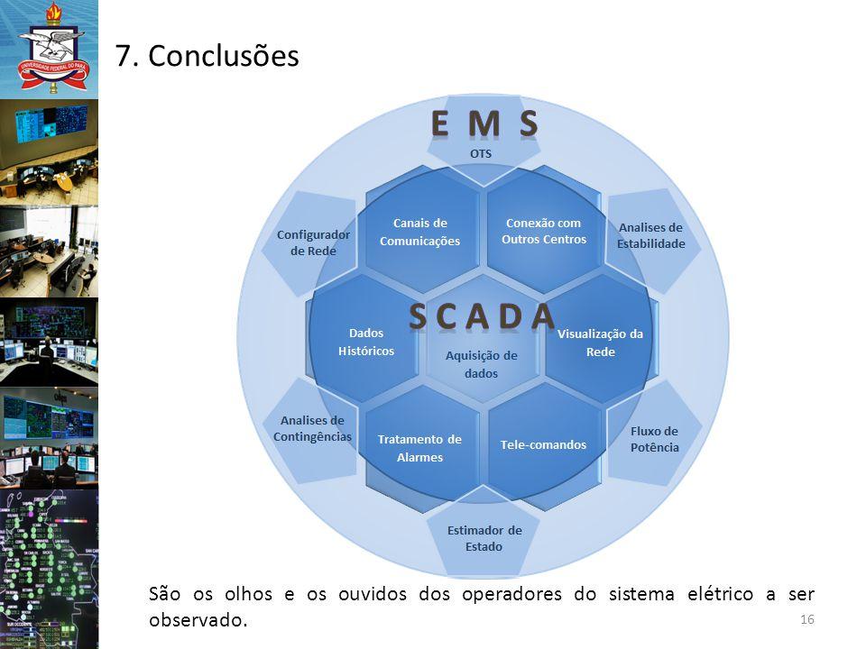 16 7. Conclusões São os olhos e os ouvidos dos operadores do sistema elétrico a ser observado.
