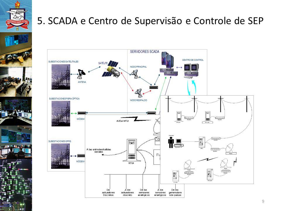 9 5. SCADA e Centro de Supervisão e Controle de SEP