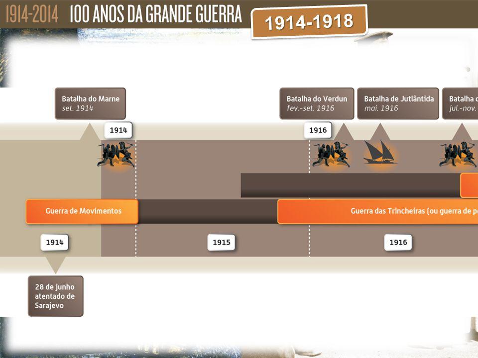 1914-19181914-1918