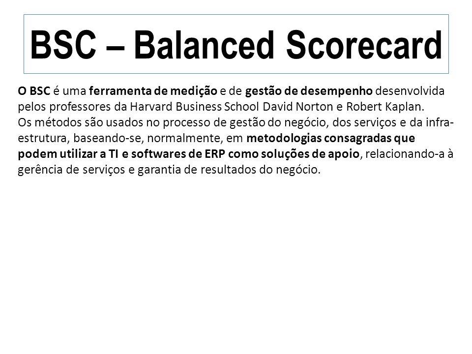 O BSC é uma ferramenta de medição e de gestão de desempenho desenvolvida pelos professores da Harvard Business School David Norton e Robert Kaplan. Os
