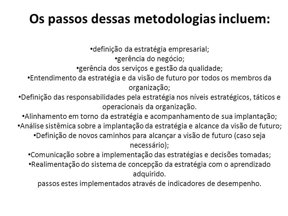 Os passos dessas metodologias incluem: definição da estratégia empresarial; gerência do negócio; gerência dos serviços e gestão da qualidade; Entendim