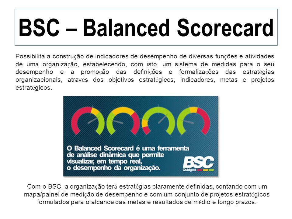 BSC – Balanced Scorecard Possibilita a constru ç ão de indicadores de desempenho de diversas fun ç ões e atividades de uma organiza ç ão, estabelecend
