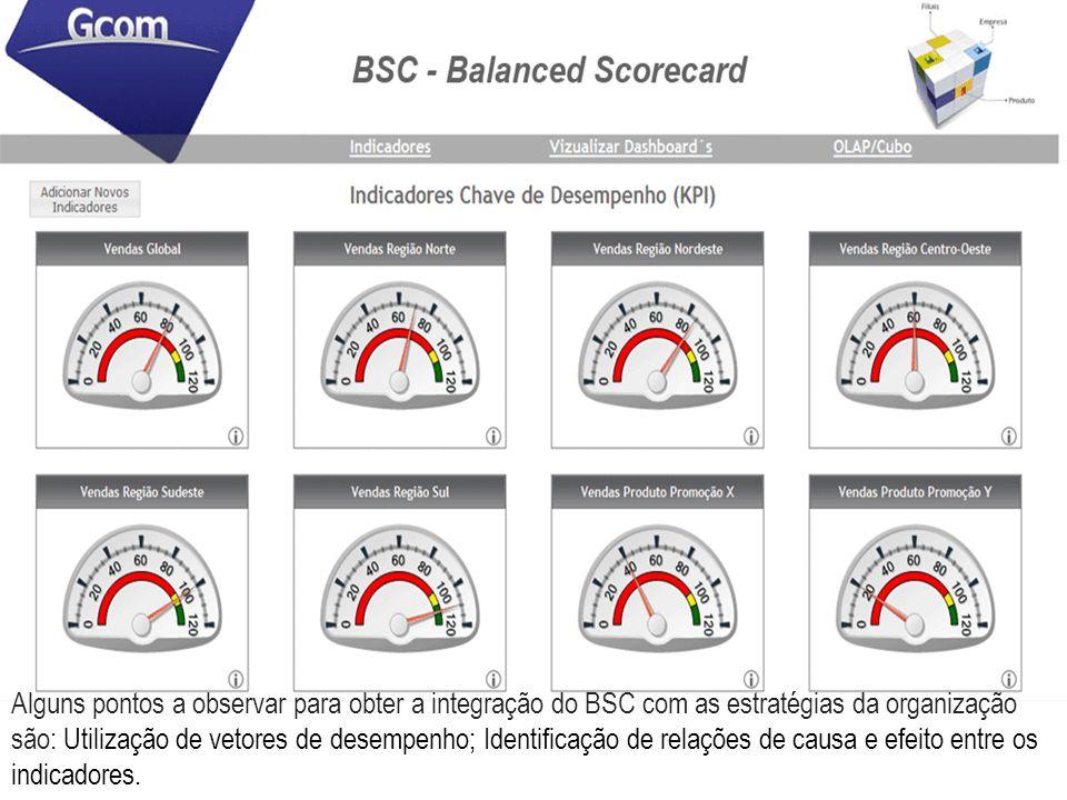 Alguns pontos a observar para obter a integração do BSC com as estratégias da organização são: Utilização de vetores de desempenho; Identificação de r