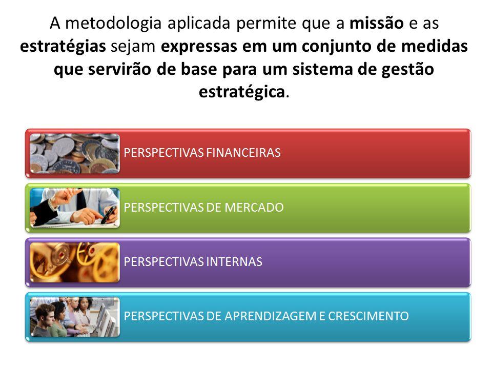A metodologia aplicada permite que a missão e as estratégias sejam expressas em um conjunto de medidas que servirão de base para um sistema de gestão