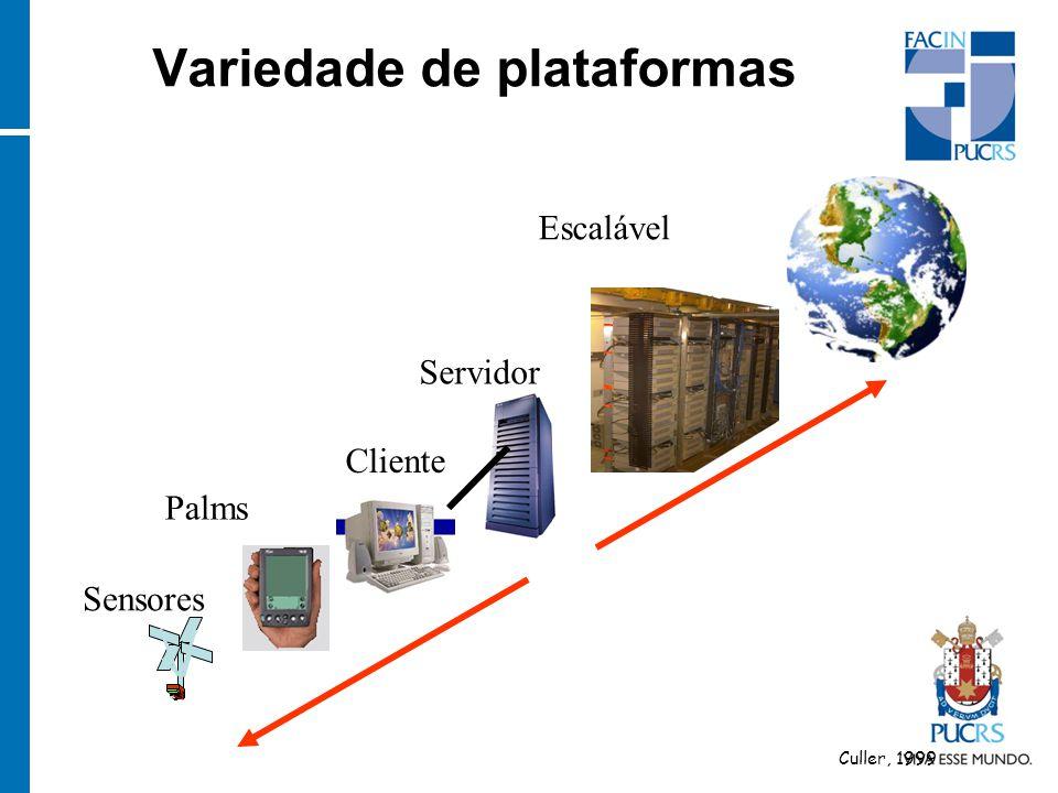 Variedade de plataformas Escalável Palms Cliente Servidor Sensores Culler, 1999