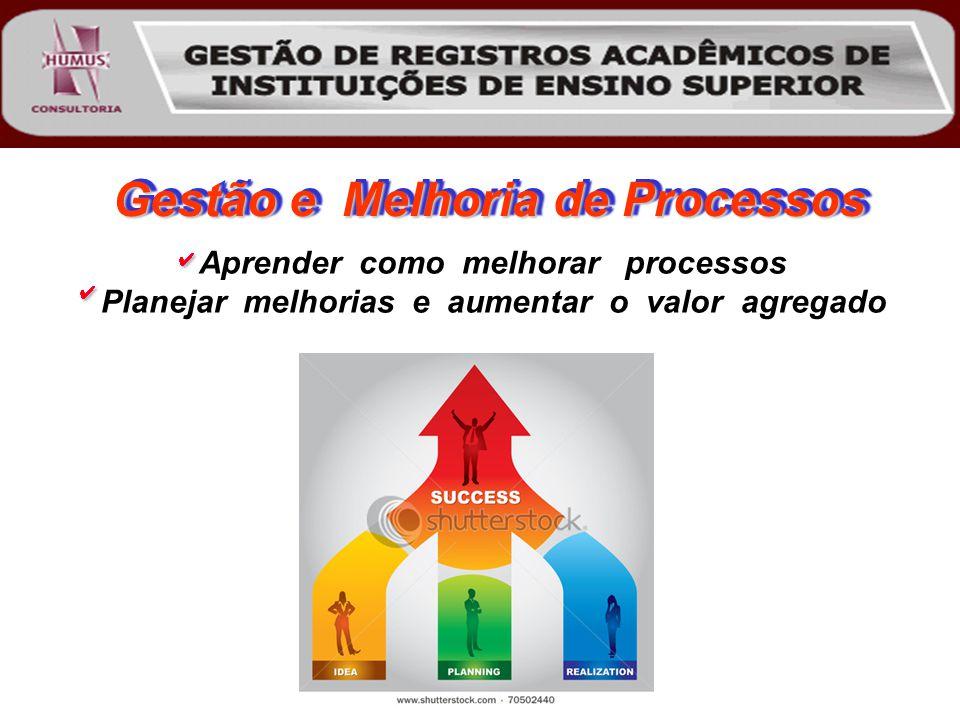 Aprender como melhorar processos Planejar melhorias e aumentar o valor agregado Gestão e Melhoria de Processos