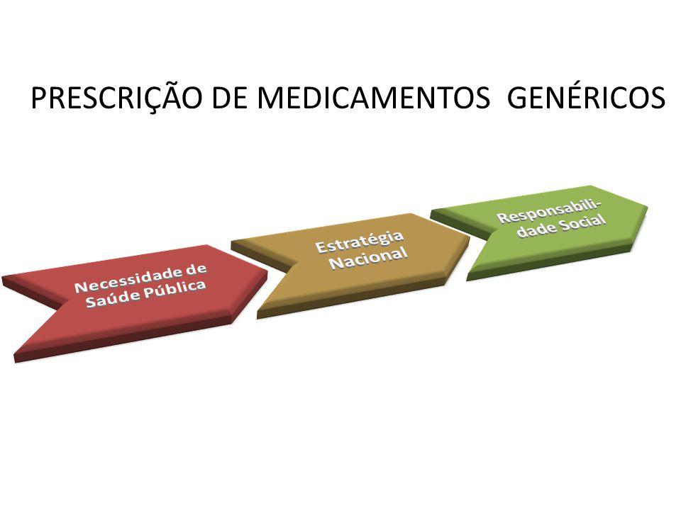 PRESCRIÇÃO DE MEDICAMENTOS GENÉRICOS