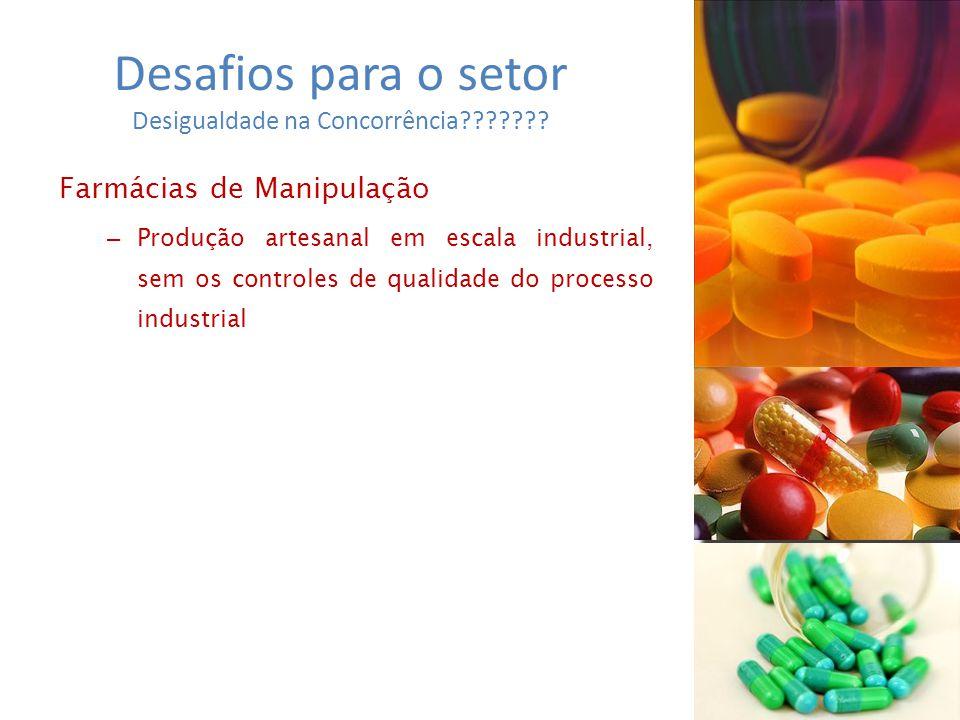 Desafios para o setor Desigualdade na Concorrência??????? Farmácias de Manipulação – Produção artesanal em escala industrial, sem os controles de qual