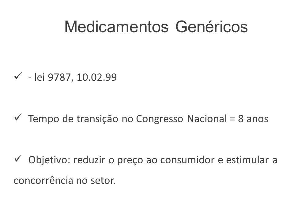 Medicamentos Genéricos - lei 9787, 10.02.99 Tempo de transição no Congresso Nacional = 8 anos Objetivo: reduzir o preço ao consumidor e estimular a co