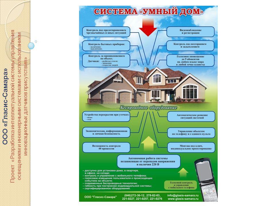 ООО «Гласис-Самара» Проект «Разработка интеллектуальной системы управления освещением и инженерными системами с использованием инновационных датчиков присутствия»
