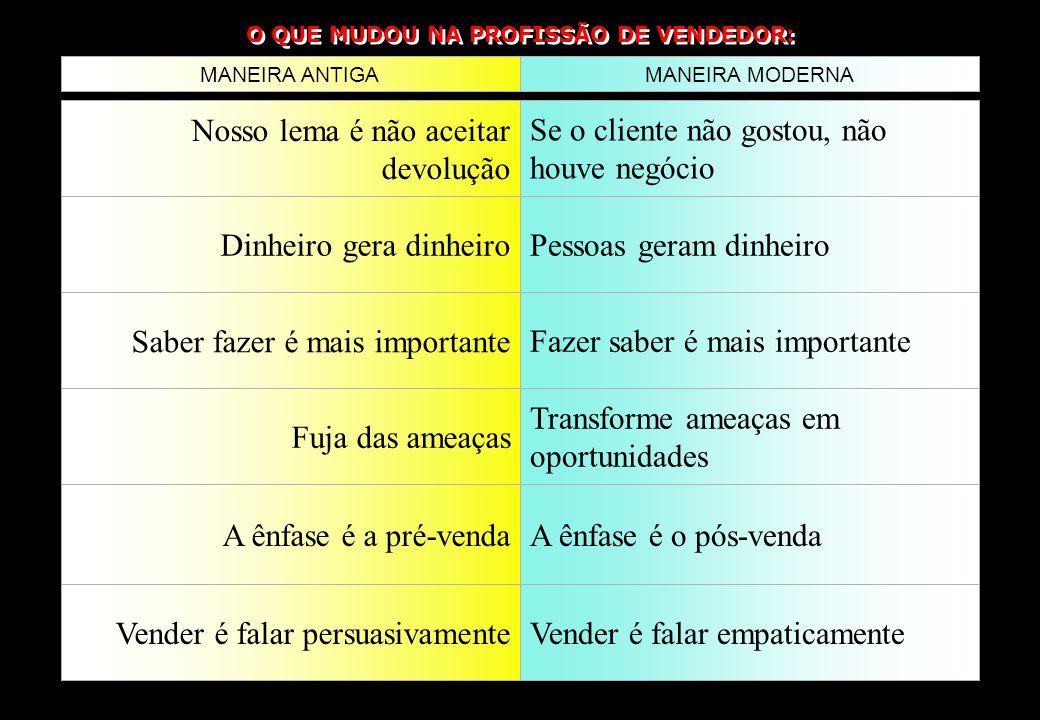 O QUE MUDOU NA PROFISSÃO DE VENDEDOR: MANEIRA MODERNA MANEIRA ANTIGA A empresa em primeiro lugar O cliente em primeiro lugar A prioridade é o lucro A