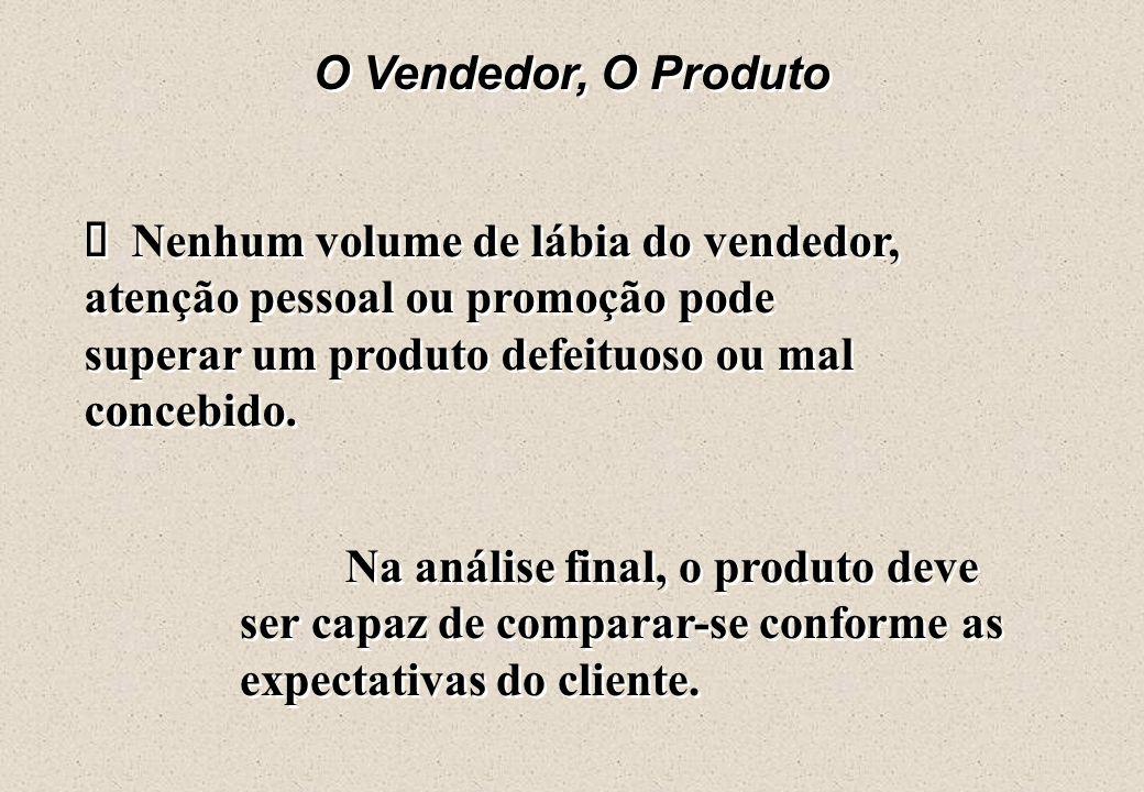 O Vendedor, O Produto Propósito Qualidade Design Estilo Durabilidade Cor Materiais e Custo Propósito Qualidade Design Estilo Durabilidade Cor Materiai