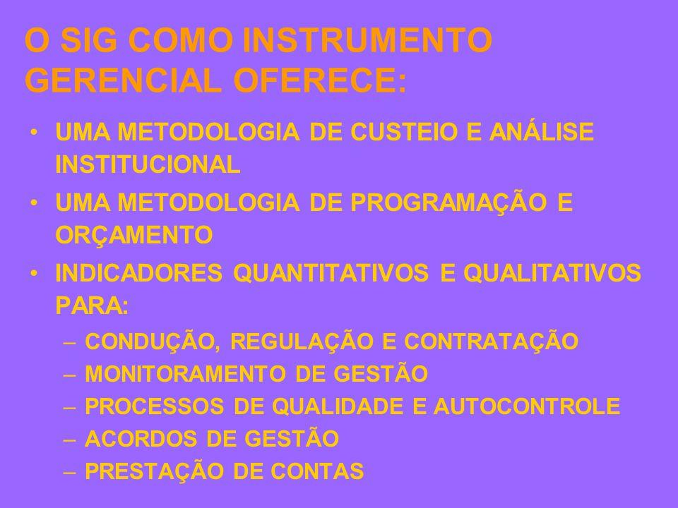 O SIG COMO INSTRUMENTO GERENCIAL OFERECE: UMA METODOLOGIA DE CUSTEIO E ANÁLISE INSTITUCIONAL UMA METODOLOGIA DE PROGRAMAÇÃO E ORÇAMENTO INDICADORES QUANTITATIVOS E QUALITATIVOS PARA: –CONDUÇÃO, REGULAÇÃO E CONTRATAÇÃO –MONITORAMENTO DE GESTÃO –PROCESSOS DE QUALIDADE E AUTOCONTROLE –ACORDOS DE GESTÃO –PRESTAÇÃO DE CONTAS