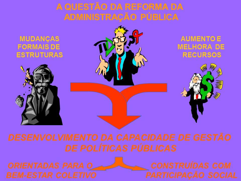 NOVA INSTITUCIONALIDADE DOS SISTEMAS DE SAÚDE PARA QUE GARANTAM O ACESSO UNIVERSAL À SAÚDE COM MAIS EQÜIDADE, EFICIÊNCIA, EFICÁCIA E SUSTENTABILIDADE NA ELABORAÇÃO DE POLÍTICAS, REGULAÇÃO, FINANCIAMENTO, GESTÃO E PROVISÃO DO ATENDIMENTO SANITÁRIO REFORMA DO SETOR SAÚDE CARACTERÍSTICAS DOS PROCESSOS:  FORMULAÇÃO DE POLITICAS DE SAÚDE NO DESENVOLVIMENTO  DESCENTRALIZAÇÃO, SISTEMAS LOCAIS E PARTICIPAÇÃO SOCIAL  SEPARAÇÃO DAS FUNÇÕES DE REGULAÇÃO, SEGURO, FINANCIAMENTO E PROVISÃO DE SERVIÇOS  OFERTA DE PLANOS BÁSICOS E FOCALIZAÇÃO DE SERVIÇOS  NOVAS MODALIDADES DE FINANCIAMENTO E PAGAMENTO DE SERVIÇOS  READEQUAÇÃO DO APARELHO PRESTADOR DE SERVIÇOS  MELHORA DOS SISTEMAS DE ORGANIZAÇÃO E GESTÃO: PRODUTIVIDADE, COMPETITIVIDADE, CONTRATUALIDADE E TRANSPARÊNCIA RAZÕES:  MUDANÇA DE PAPÉIS NAS ESTRUTURAS DO ESTADO  REDIMENSIONAMENTO DA SAÚDE  REVISÃO DAS FINANÇAS PÚBLICAS E DO GASTO EM SAÚDE  CRISE DE CREDIBILIDADE, CAPACIDADE E SUSTENTABILILDADE