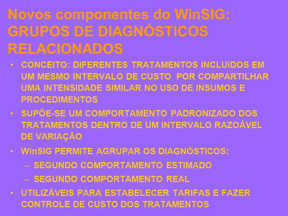 Novos componentes do WinSIG: GRUPOS DE DIAGNÓSTICOS RELACIONADOS CONCEITO: DIFERENTES TRATAMENTOS INCLUíDOS EM UM MESMO INTERVALO DE CUSTO POR COMPARTILHAR UMA INTENSIDADE SIMILAR NO USO DE INSUMOS E PROCEDIMENTOS SUPÕE-SE UM COMPORTAMENTO PADRONIZADO DOS TRATAMENTOS DENTRO DE UM INTERVALO RAZOÁVEL DE VARIAÇÃO WinSIG PERMITE AGRUPAR OS DIAGNÓSTICOS : –SEGUNDO COMPORTAMENTO ESTIMADO –SEGUNDO COMPORTAMENTO REAL UTILIZÁVEIS PARA ESTABELECER TARIFAS E FAZER CONTROLE DE CUSTO DOS TRATAMENTOS