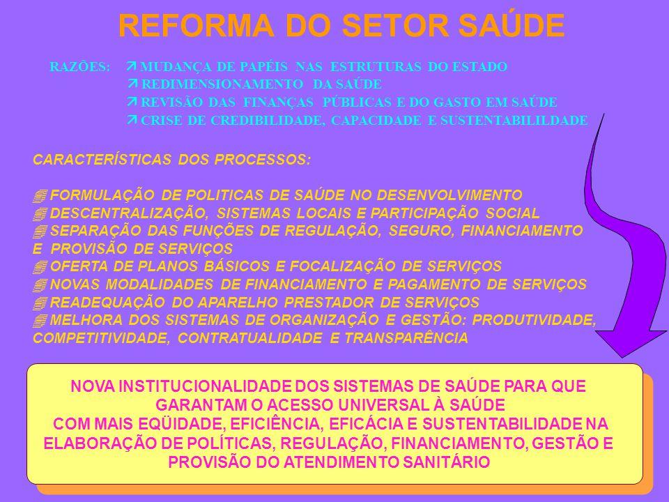 HORAS MÉDICO H.MEDICO POR UNIDADE PRIMÁRIA H. MEDICO POR UNIDADE SECUNDÁRIA HORAS ENFERMEIRA H.