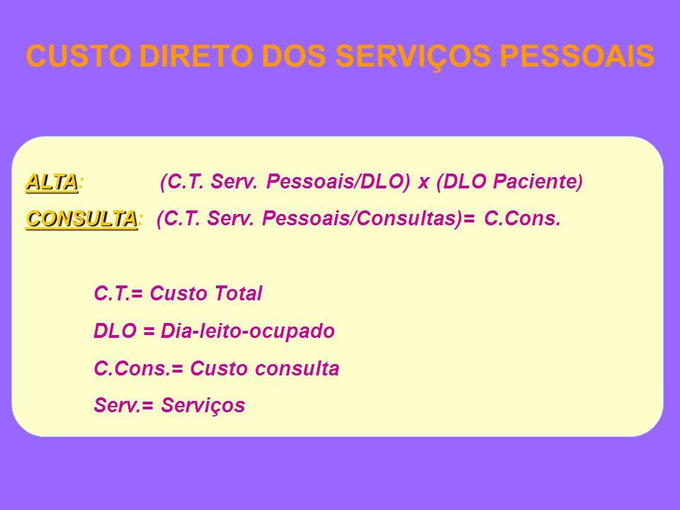 CUSTO DIRETO DOS SERVIÇOS PESSOAIS ALTA ALTA: (C.T.