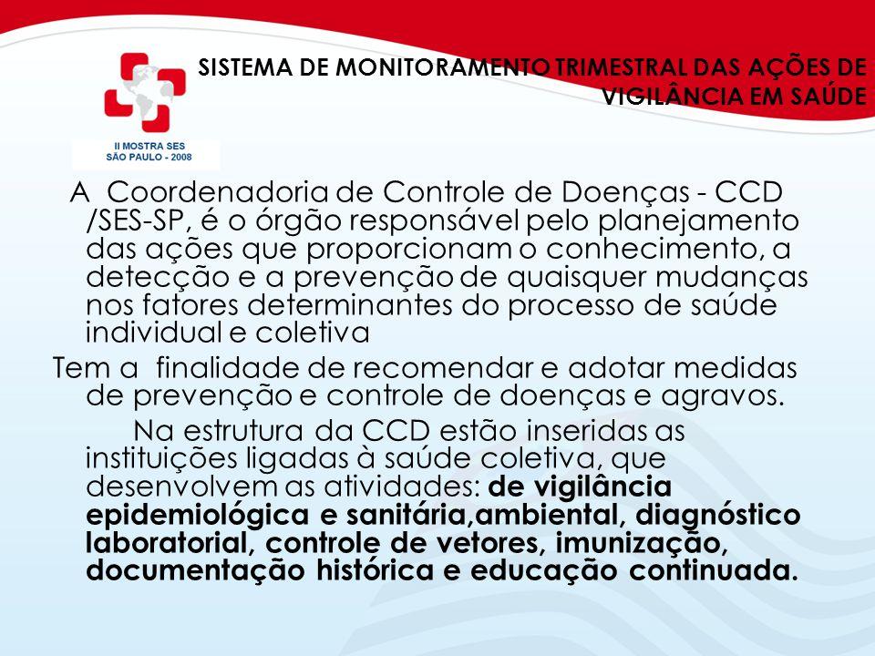 SISTEMA DE MONITORAMENTO TRIMESTRAL DAS AÇÕES DE VIGILÂNCIA EM SAÚDE A Coordenadoria de Controle de Doenças - CCD /SES-SP, é o órgão responsável pelo