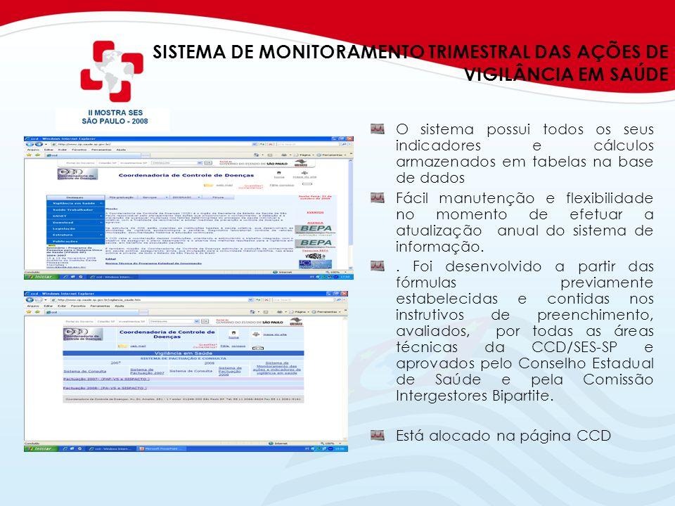 SISTEMA DE MONITORAMENTO TRIMESTRAL DAS AÇÕES DE VIGILÂNCIA EM SAÚDE O sistema possui todos os seus indicadores e cálculos armazenados em tabelas na b