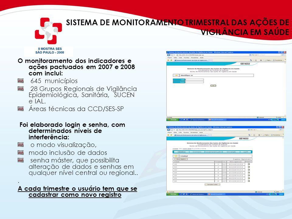 SISTEMA DE MONITORAMENTO TRIMESTRAL DAS AÇÕES DE VIGILÂNCIA EM SAÚDE O monitoramento dos indicadores e ações pactuados em 2007 e 2008 com inclui: 645