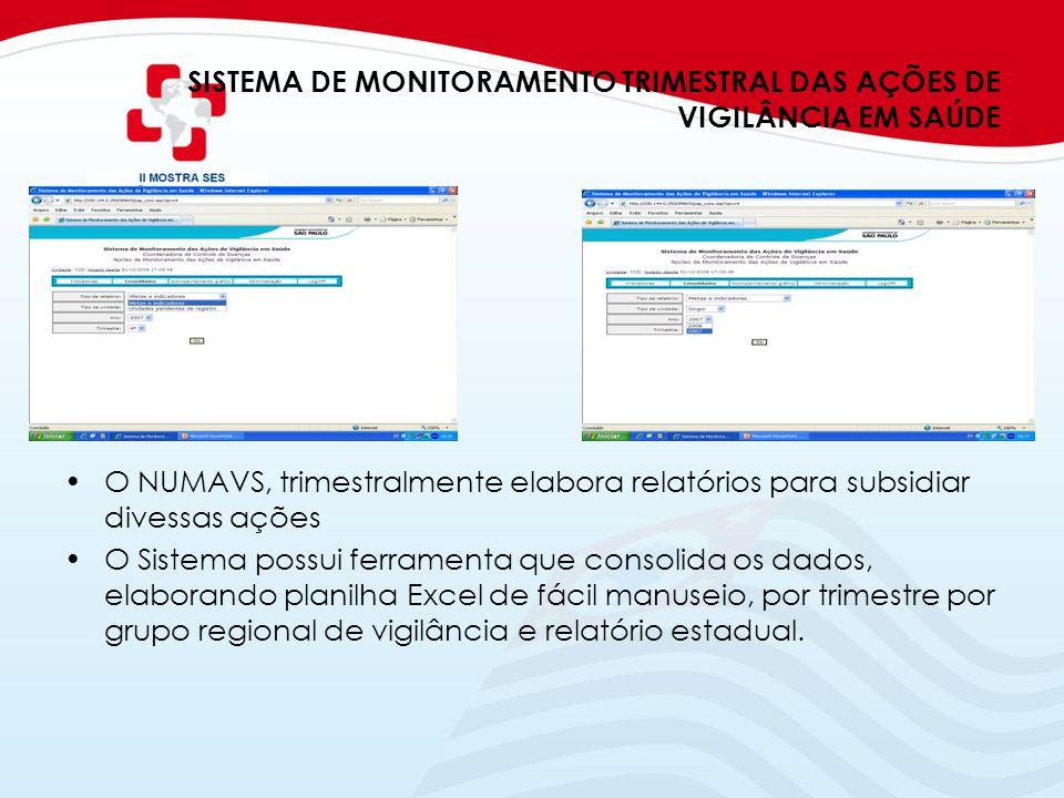 SISTEMA DE MONITORAMENTO TRIMESTRAL DAS AÇÕES DE VIGILÂNCIA EM SAÚDE O NUMAVS, trimestralmente elabora relatórios para subsidiar divessas ações O Sist