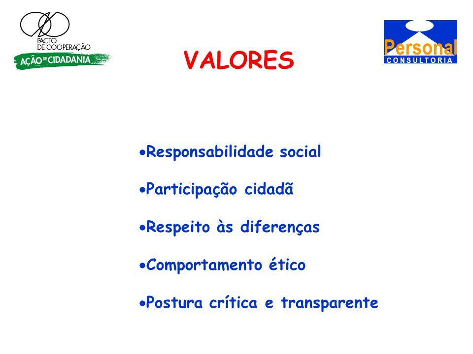 Personal C O N S U L T O R I A VALORES  Responsabilidade social  Participação cidadã  Respeito às diferenças  Comportamento ético  Postura crítica e transparente