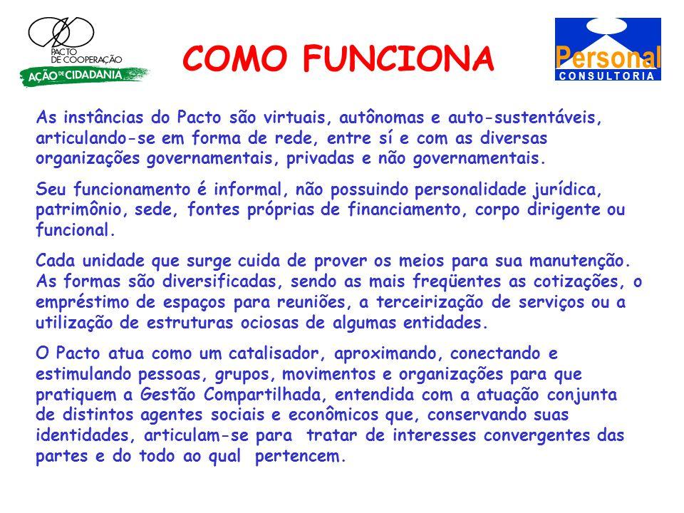 Personal C O N S U L T O R I A COMO FUNCIONA As instâncias do Pacto são virtuais, autônomas e auto-sustentáveis, articulando-se em forma de rede, entre sí e com as diversas organizações governamentais, privadas e não governamentais.