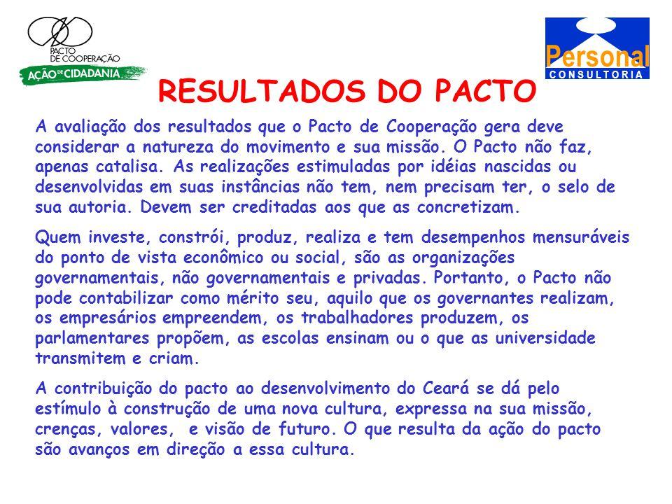 Personal C O N S U L T O R I A RESULTADOS DO PACTO A avaliação dos resultados que o Pacto de Cooperação gera deve considerar a natureza do movimento e sua missão.
