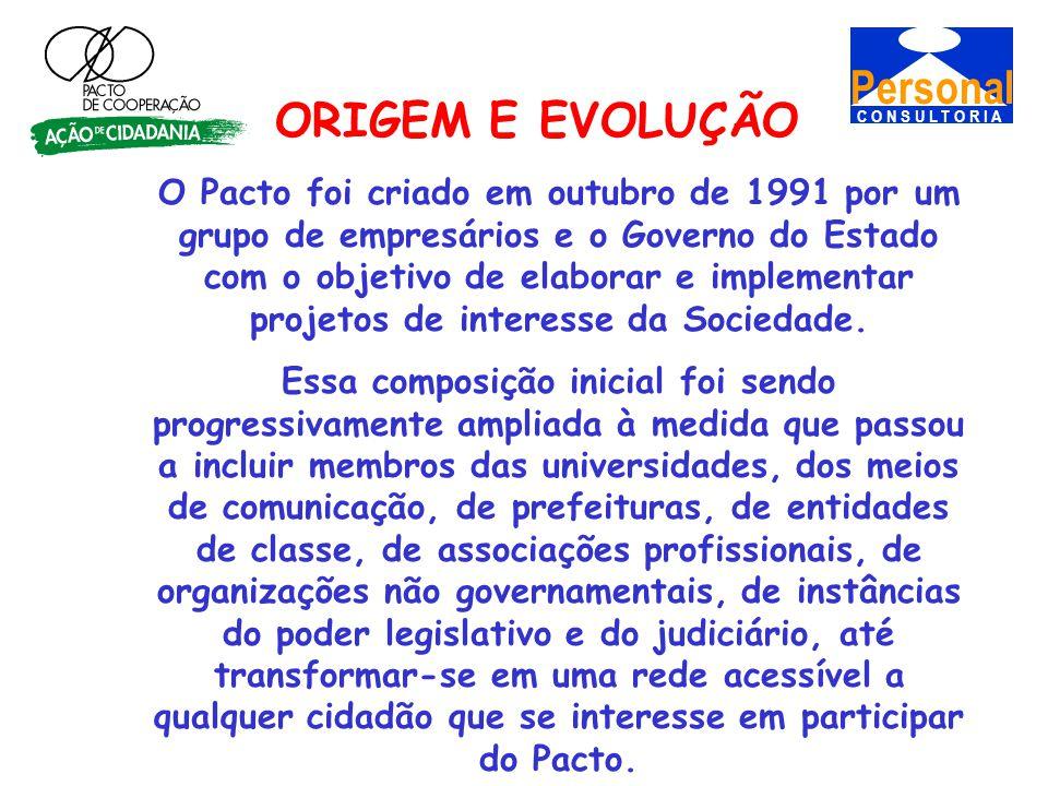 ORIGEM E EVOLUÇÃO O Pacto foi criado em outubro de 1991 por um grupo de empresários e o Governo do Estado com o objetivo de elaborar e implementar projetos de interesse da Sociedade.