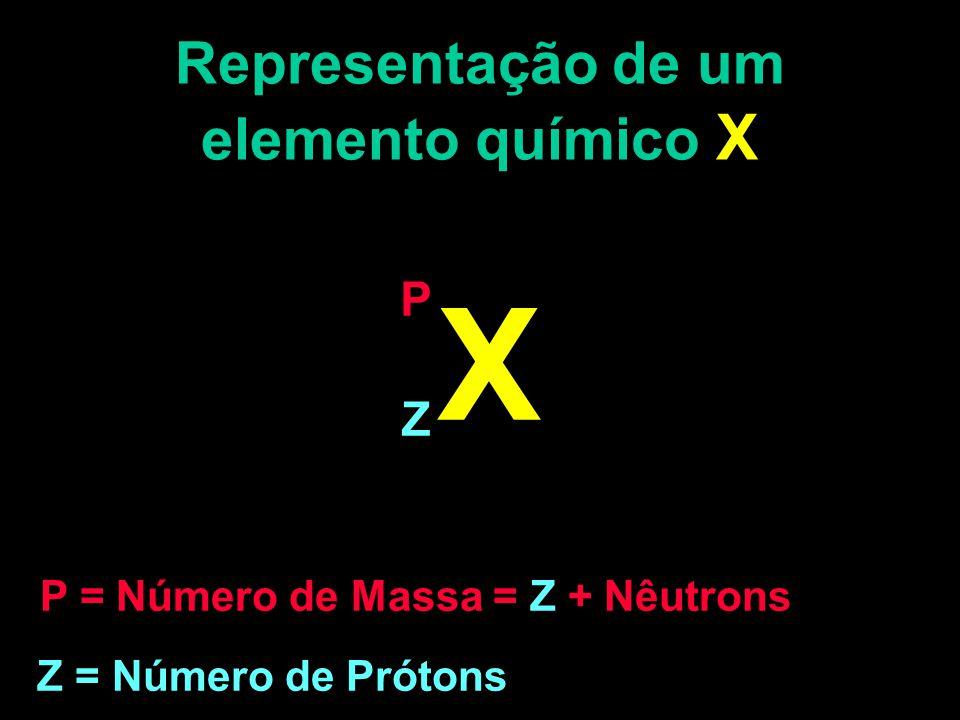 Representação de um elemento químico X X Z = Número de Prótons Z P = Número de Massa = Z + Nêutrons P