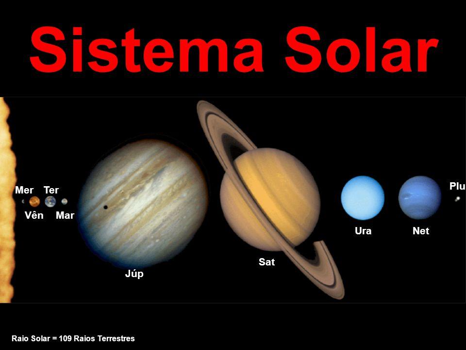 Sistema Solar Mer VênMar Ter Júp Sat UraNet Plu Raio Solar = 109 Raios Terrestres