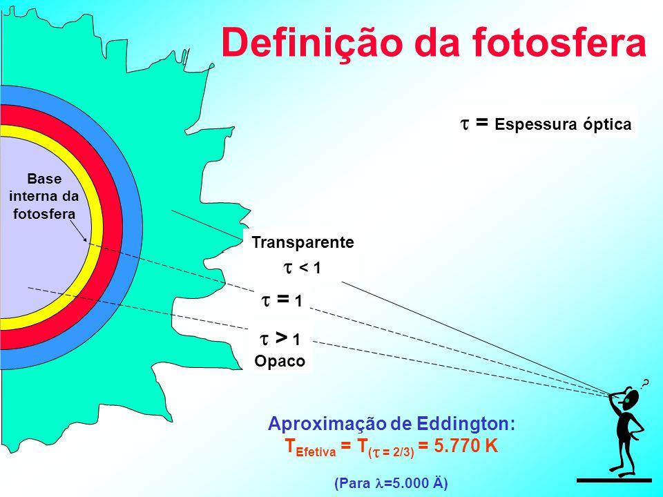 Definição da fotosfera Transparente  < 1  > 1 Opaco  = 1  = Espessura óptica Base interna da fotosfera Aproximação de Eddington: T Efetiva = T (  = 2/3) = 5.770 K (Para =5.000 Ä)