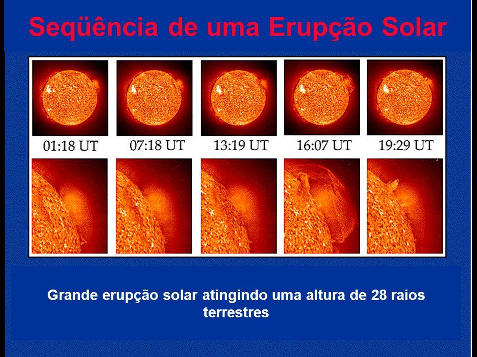 Seqüência de uma Erupção Solar Grande erupção solar atingindo uma altura de 28 raios terrestres