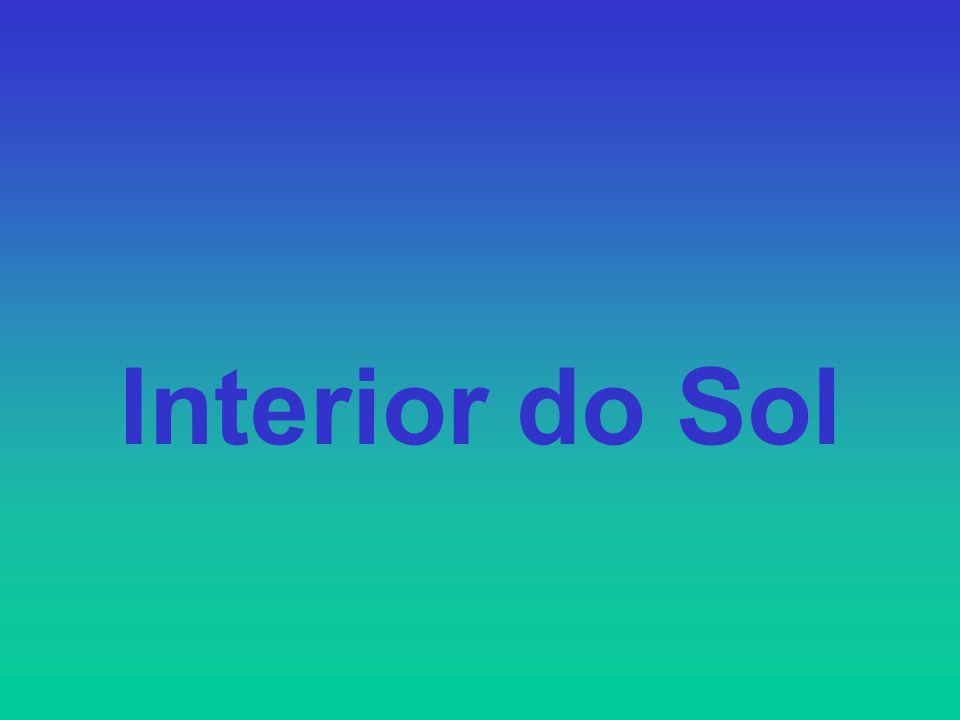 Densidade solar 01,00,40,60,80,20,90,30,50,70,1 R/R sol Superfície Centro Densidade [g/cm 3 ] 180 120 160 140 100 40 80 60 20 00