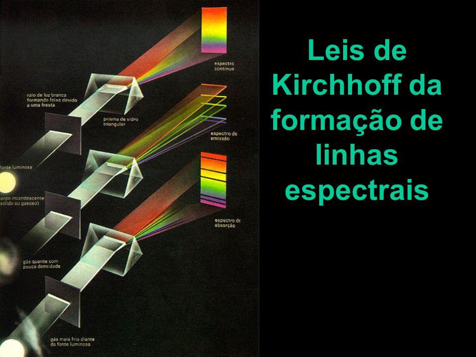 Leis de Kirchhoff da formação de linhas espectrais