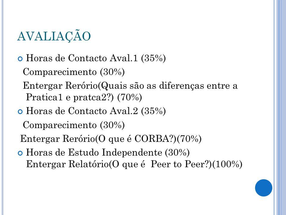 AVALIAÇÃO Horas de Contacto Aval.1 (35%) Comparecimento (30%) Entergar Rerório(Quais são as diferenças entre a Pratica1 e pratca2?) (70%) Horas de Con