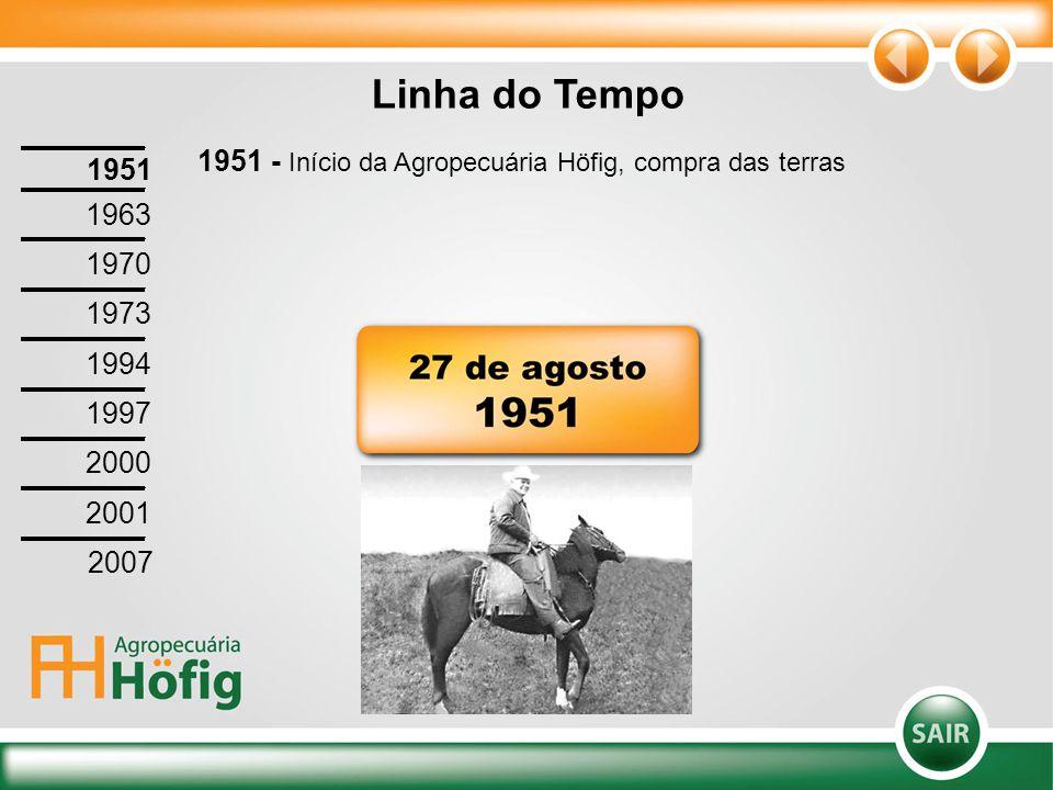 1951 - Início da Agropecuária Höfig, compra das terras Linha do Tempo 1951 1963 1970 1973 1994 1997 2000 2001 2007
