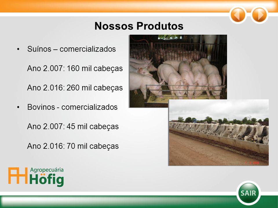 Nossos Produtos Suínos – comercializados Ano 2.007: 160 mil cabeças Ano 2.016: 260 mil cabeças Bovinos - comercializados Ano 2.007: 45 mil cabeças Ano