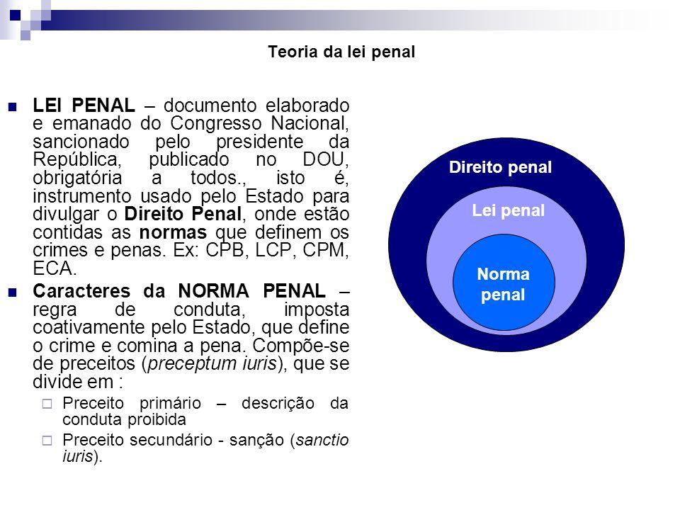 Teoria da lei penal LEI PENAL – documento elaborado e emanado do Congresso Nacional, sancionado pelo presidente da República, publicado no DOU, obriga