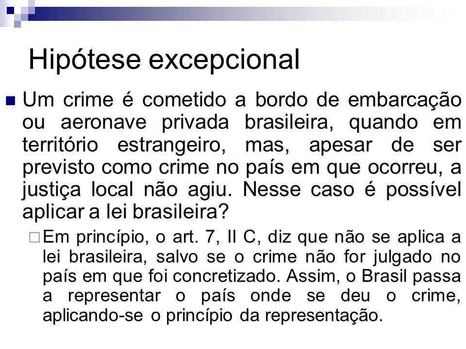 Hipótese excepcional Um crime é cometido a bordo de embarcação ou aeronave privada brasileira, quando em território estrangeiro, mas, apesar de ser pr
