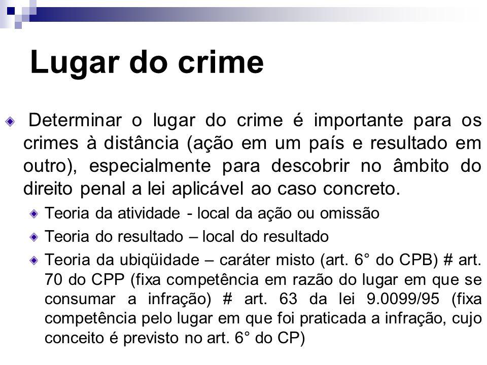 Lugar do crime Determinar o lugar do crime é importante para os crimes à distância (ação em um país e resultado em outro), especialmente para descobri