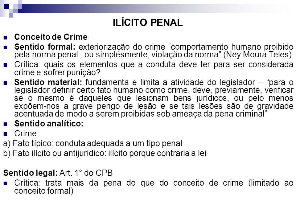 """ILÍCITO PENAL Conceito de Crime Sentido formal: exteriorização do crime """"comportamento humano proibido pela norma penal, ou simplesmente, violação da"""