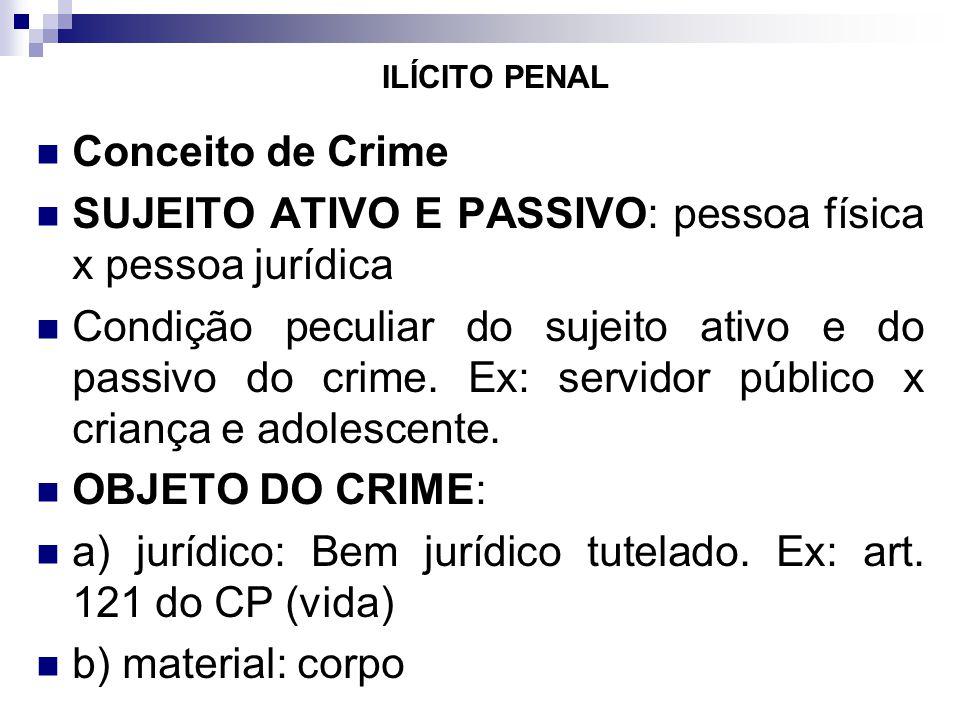 Conceito de Crime SUJEITO ATIVO E PASSIVO: pessoa física x pessoa jurídica Condição peculiar do sujeito ativo e do passivo do crime. Ex: servidor públ