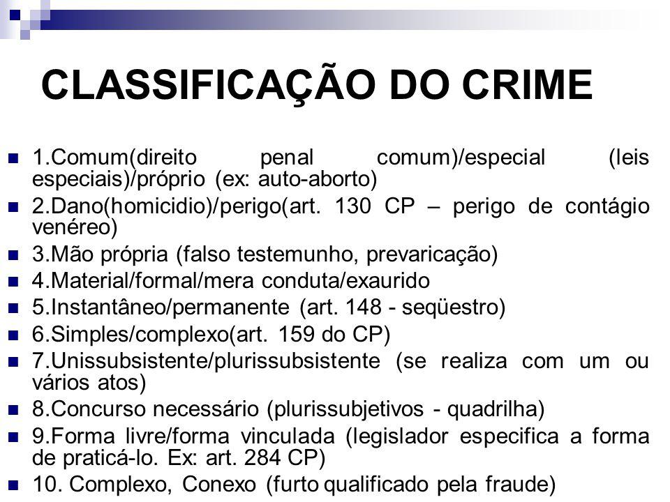 CLASSIFICAÇÃO DO CRIME 1.Comum(direito penal comum)/especial (leis especiais)/próprio (ex: auto-aborto) 2.Dano(homicidio)/perigo(art. 130 CP – perigo
