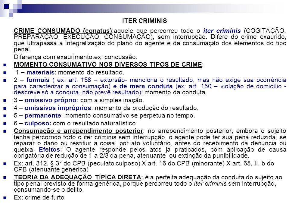 ITER CRIMINIS CRIME CONSUMADO (conatus):aquele que percorreu todo o iter criminis (COGITAÇÃO, PREPARAÇÃO, EXECUÇÃO, CONSUMAÇÃO), sem interrupção. Dife