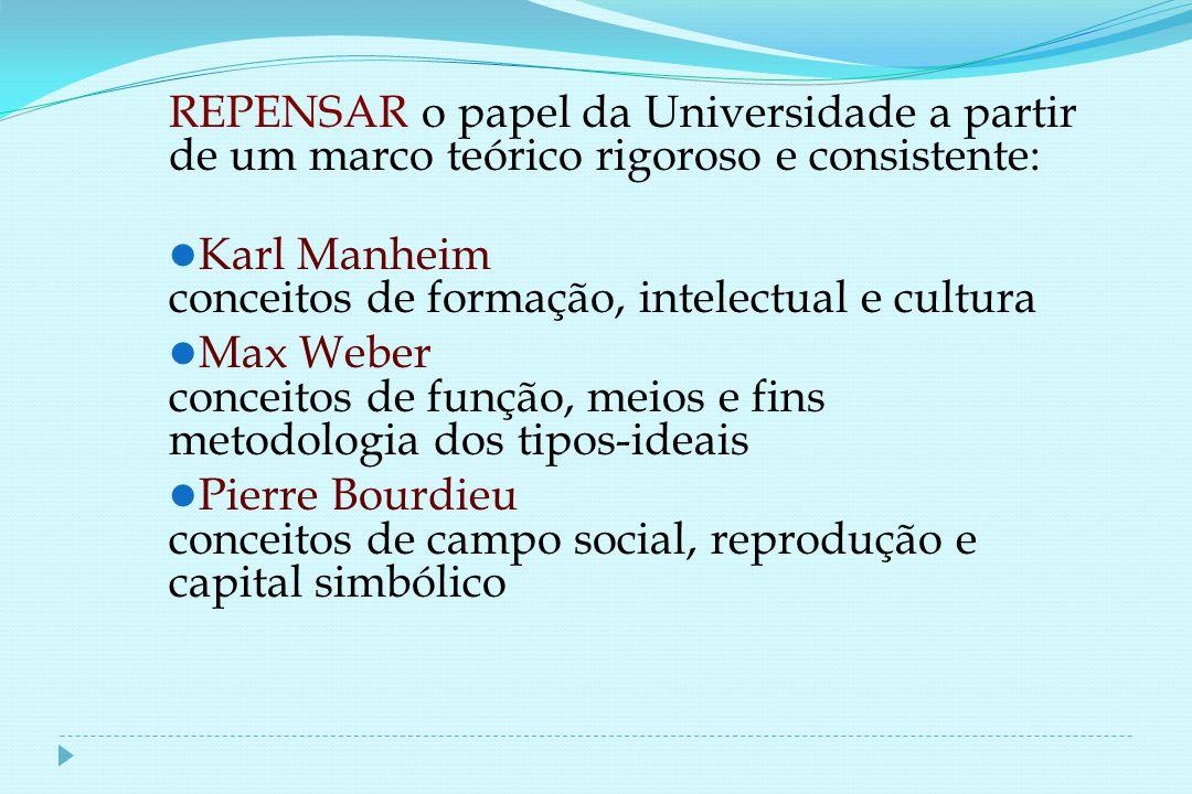 REPENSAR o papel da Universidade a partir de um marco teórico rigoroso e consistente: Karl Manheim conceitos de formação, intelectual e cultura Max Weber conceitos de função, meios e fins metodologia dos tipos-ideais Pierre Bourdieu conceitos de campo social, reprodução e capital simbólico
