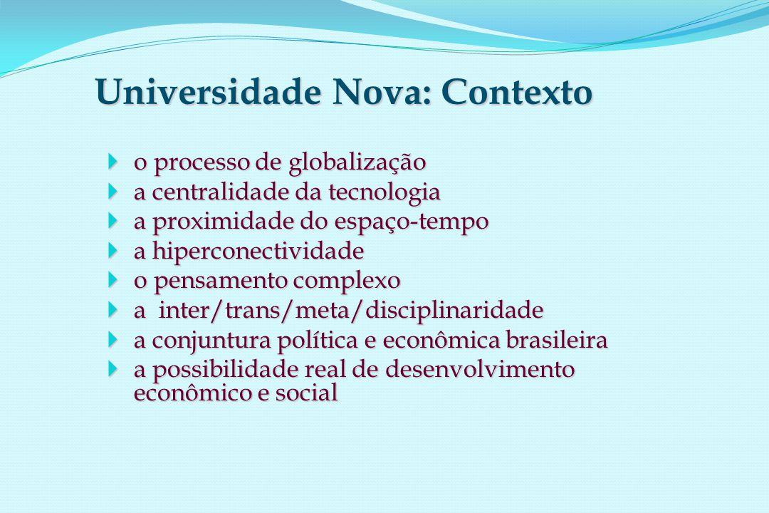  o processo de globalização  a centralidade da tecnologia  a proximidade do espaço-tempo  a hiperconectividade  o pensamento complexo  a inter/trans/meta/disciplinaridade  a conjuntura política e econômica brasileira  a possibilidade real de desenvolvimento econômico e social Universidade Nova: Contexto