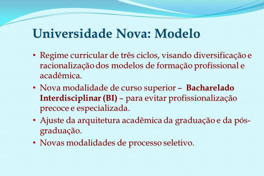 Regime curricular de três ciclos, visando diversificação e racionalização dos modelos de formação profissional e acadêmica.
