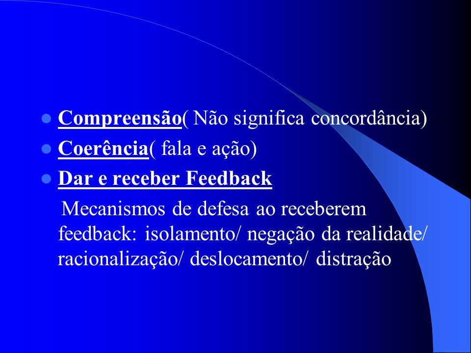 Compreensão( Não significa concordância) Coerência( fala e ação) Dar e receber Feedback Mecanismos de defesa ao receberem feedback: isolamento/ negaçã