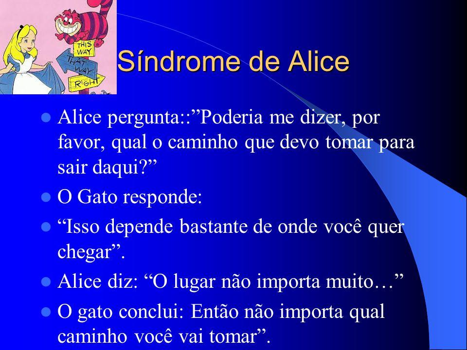 """Síndrome de Alice Alice pergunta::""""Poderia me dizer, por favor, qual o caminho que devo tomar para sair daqui?"""" O Gato responde: """"Isso depende bastant"""